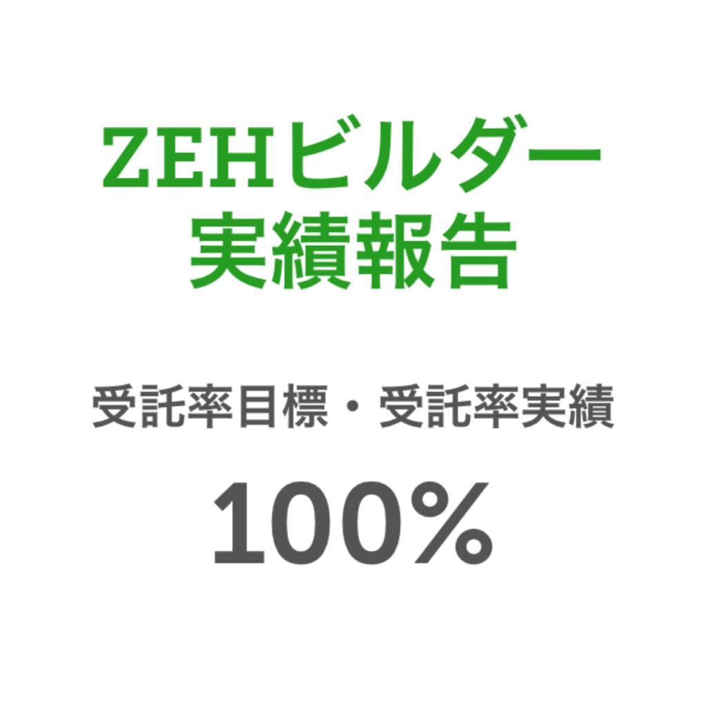 2019年度 ZEHビルダー実績報告